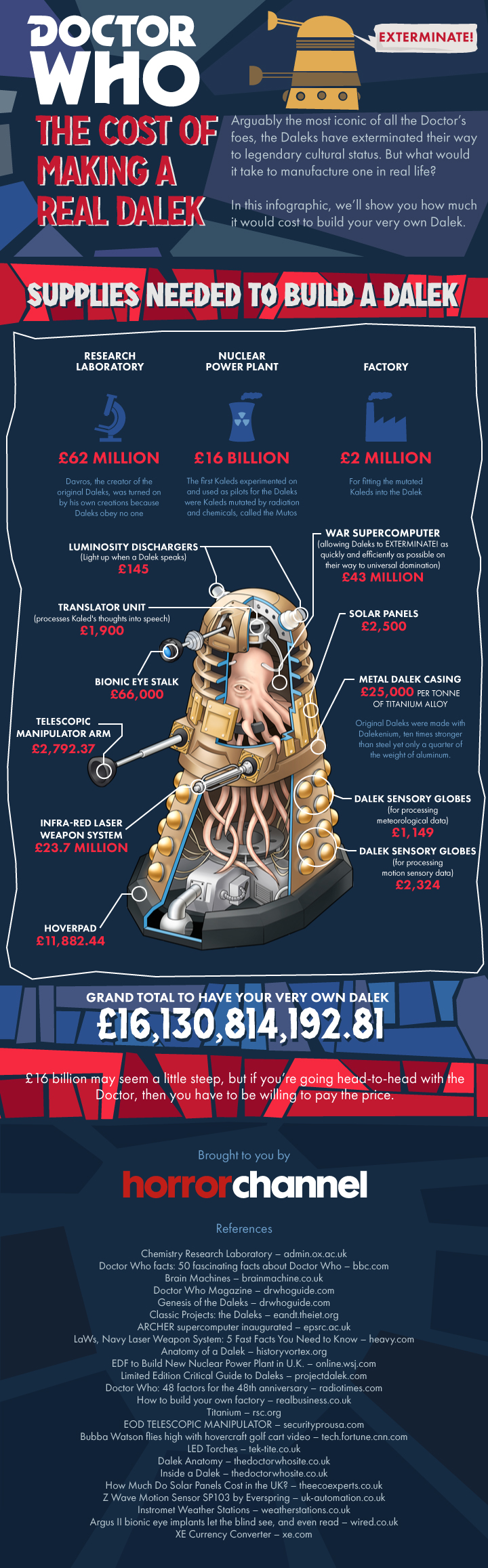 The cost of making a real dalek