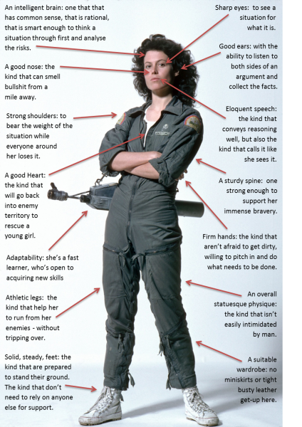 Ellen Ripley - The Anatomy of a Heroine, by Amanda Bridgeman