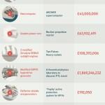 millenium falcon infographic