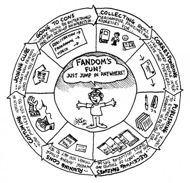 Fannish activities — a silly illo by Ian Gunn