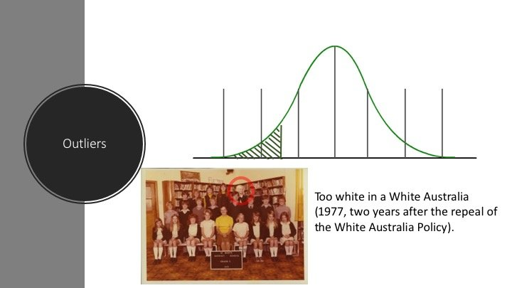 too white in a White Australia: one child with albinism in a class