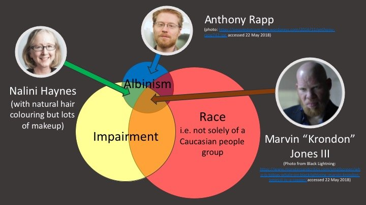 3 people with albinism positioned on a Venn Diagram, explained below the slide